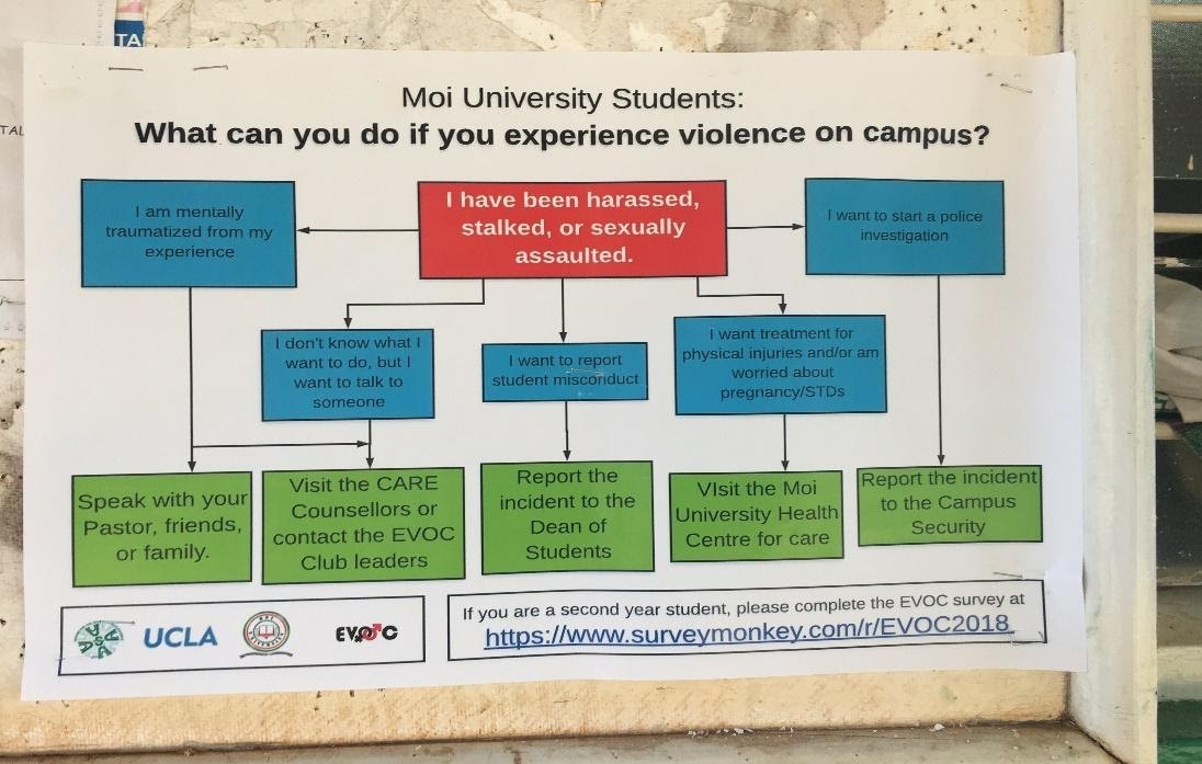 The End Violence on Campus Project (EVOC) in Western Kenya